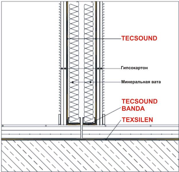 Система звукоизоляции межквартирных перегородок PM-4