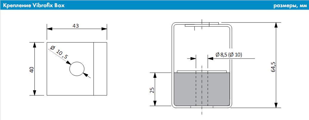 Виброизолирующие крепления Vibrofix Box