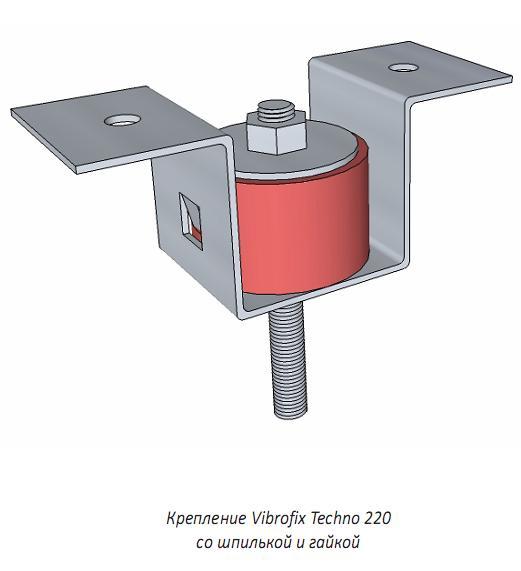 Кріплення Vibrofix Techno