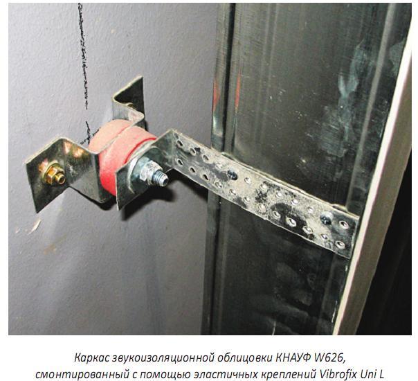 Стінне кріплення Virbrofix Uni L