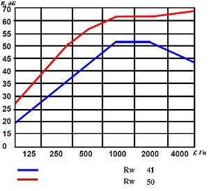 grafik-b-3