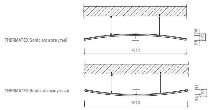 Потолочная плита THERMATEX Sonic Sky