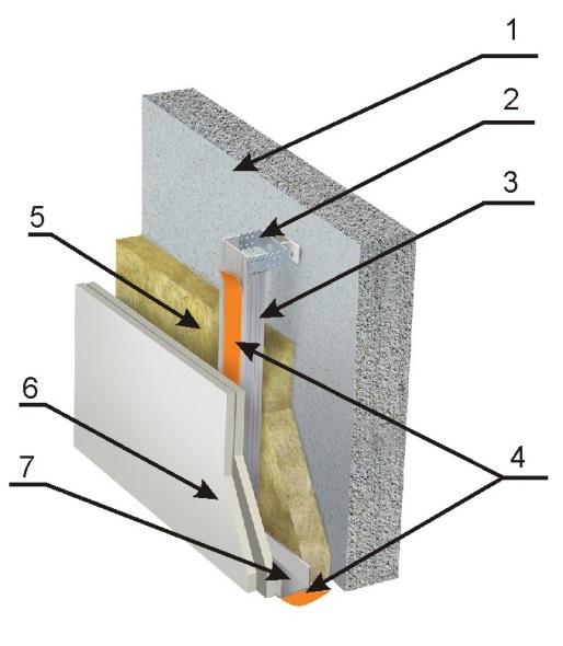 Звукоизоляционная лента ППЭ 50 мм